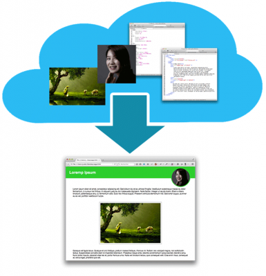 Le navigateur télécharge tous les fichiers d'une page html pour pouvoir les afficher.