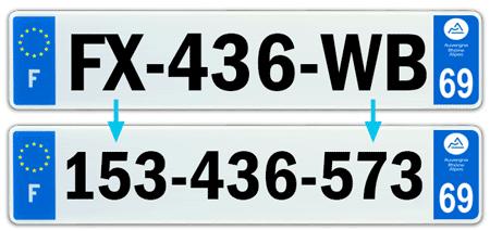 Plaque minéralogique normale et équivalent en décimale