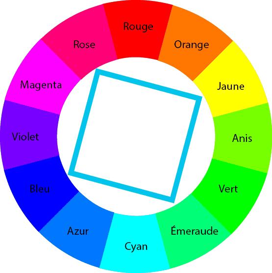 Combinaison de quatre couleurs