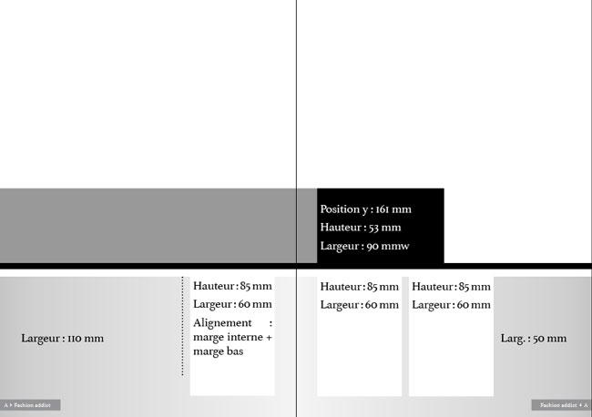 Position et dimensions des différents blocs