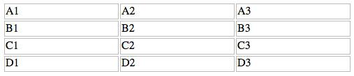 Mise en forme d'un tableau en CSS CSS10 - Web Formation